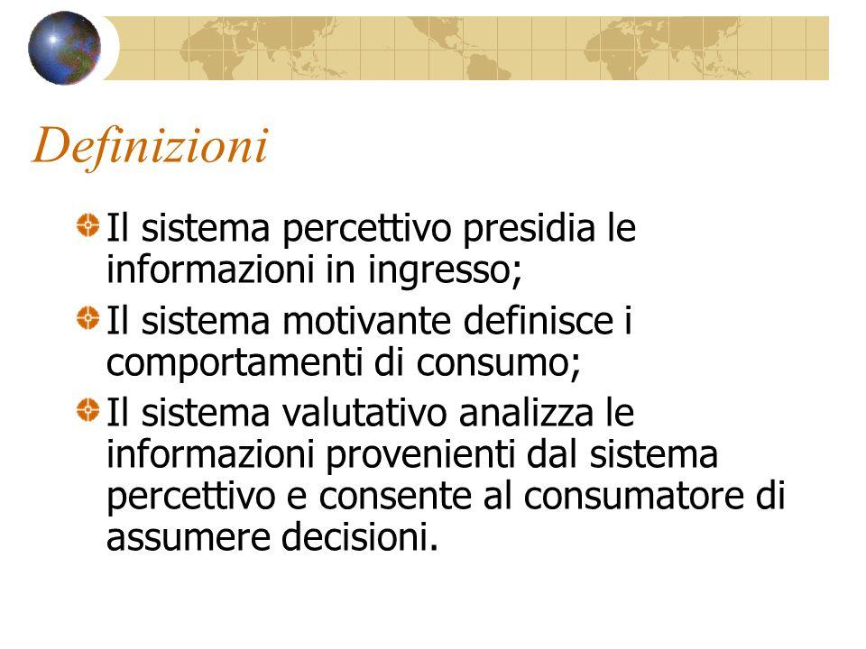 Definizioni Il sistema percettivo presidia le informazioni in ingresso; Il sistema motivante definisce i comportamenti di consumo;