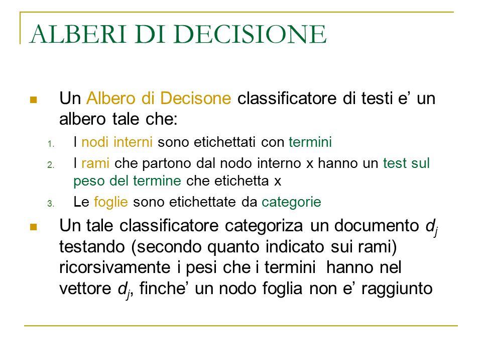 ALBERI DI DECISIONE Un Albero di Decisone classificatore di testi e' un albero tale che: I nodi interni sono etichettati con termini.