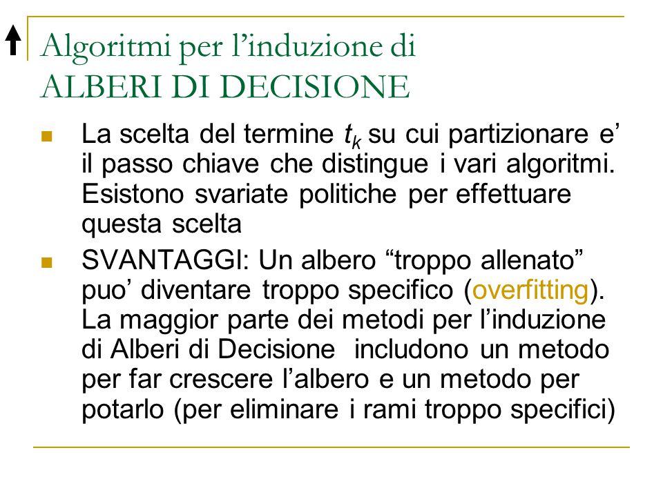 Algoritmi per l'induzione di ALBERI DI DECISIONE