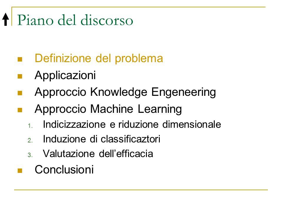 Piano del discorso Definizione del problema Applicazioni