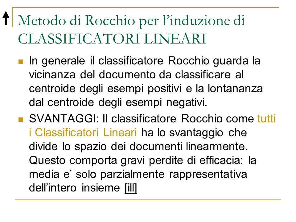 Metodo di Rocchio per l'induzione di CLASSIFICATORI LINEARI