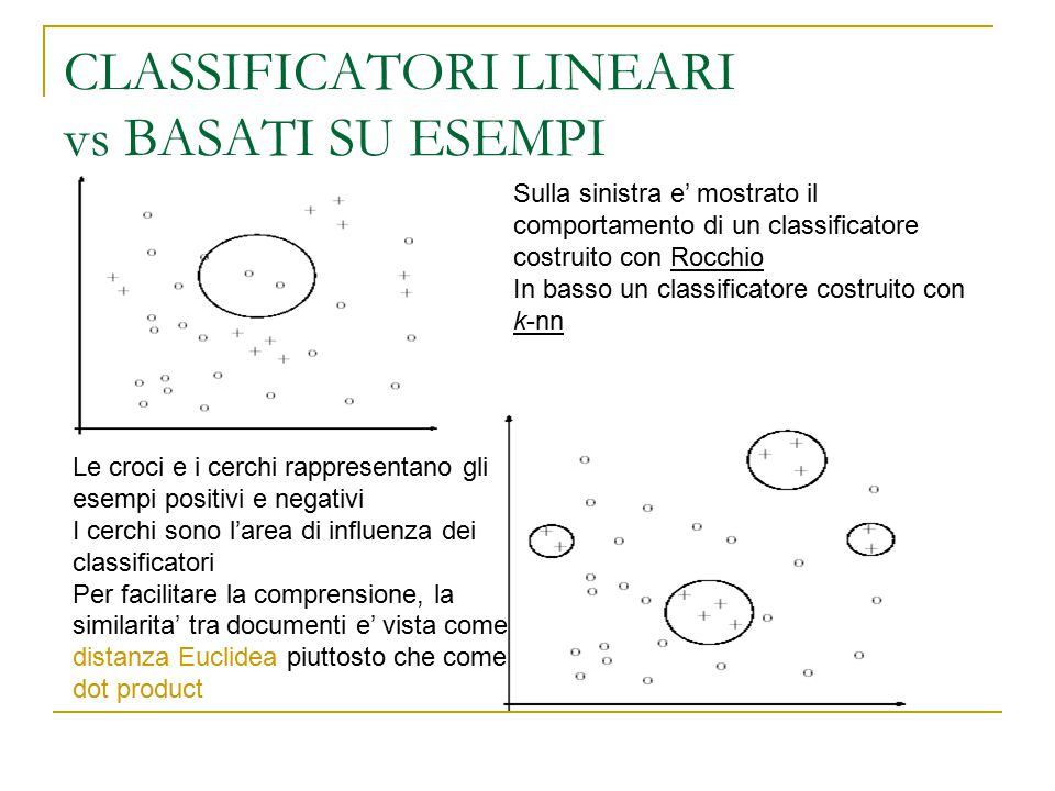 CLASSIFICATORI LINEARI vs BASATI SU ESEMPI