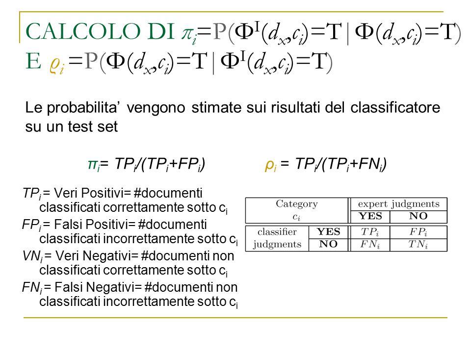 πi= TPi/(TPi+FPi) ρi = TPi/(TPi+FNi)