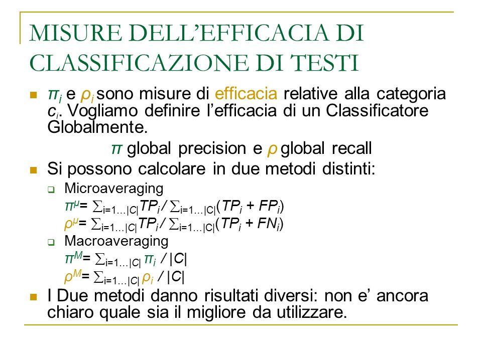 MISURE DELL'EFFICACIA DI CLASSIFICAZIONE DI TESTI