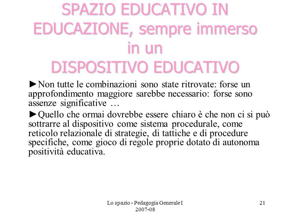 Lo spazio - Pedagogia Generale I 2007-08