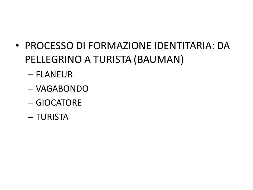PROCESSO DI FORMAZIONE IDENTITARIA: DA PELLEGRINO A TURISTA (BAUMAN)