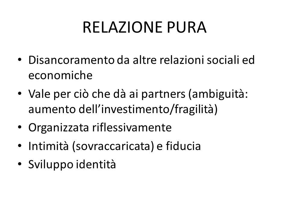 RELAZIONE PURA Disancoramento da altre relazioni sociali ed economiche
