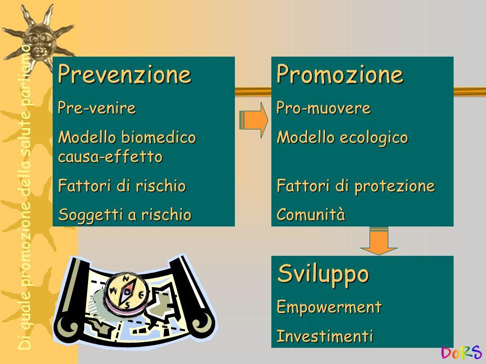 Prevenzione Promozione Sviluppo Pre-venire