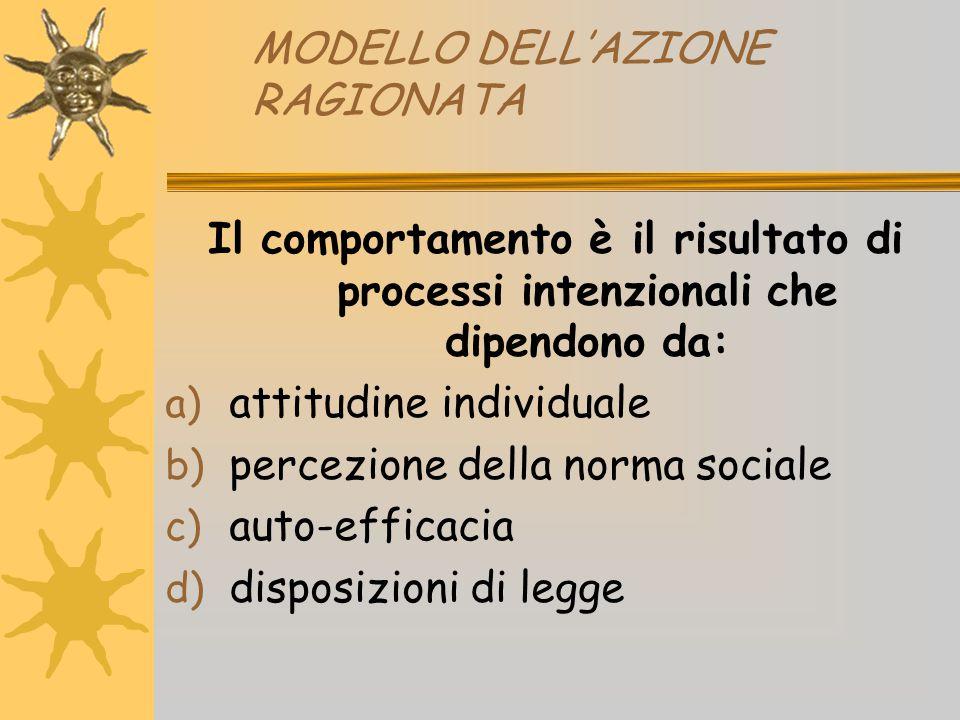 MODELLO DELL'AZIONE RAGIONATA