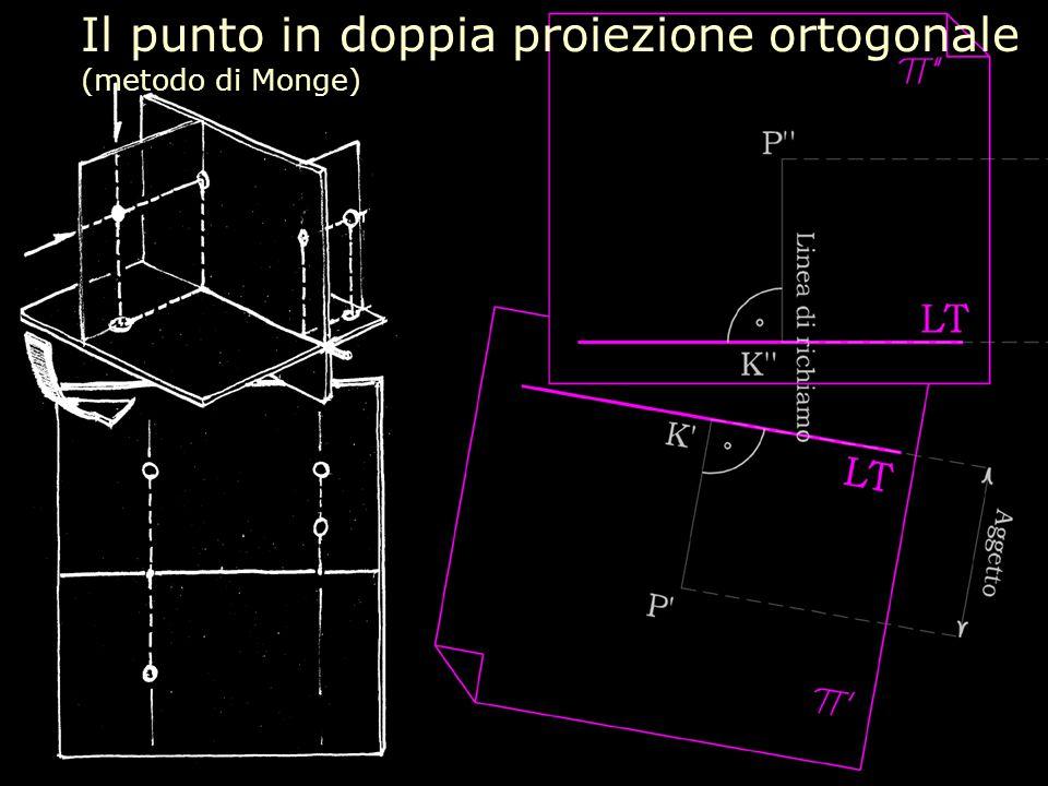 Il punto in doppia proiezione ortogonale (metodo di Monge)