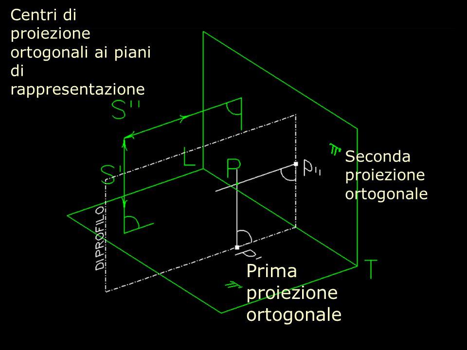 Prima proiezione ortogonale