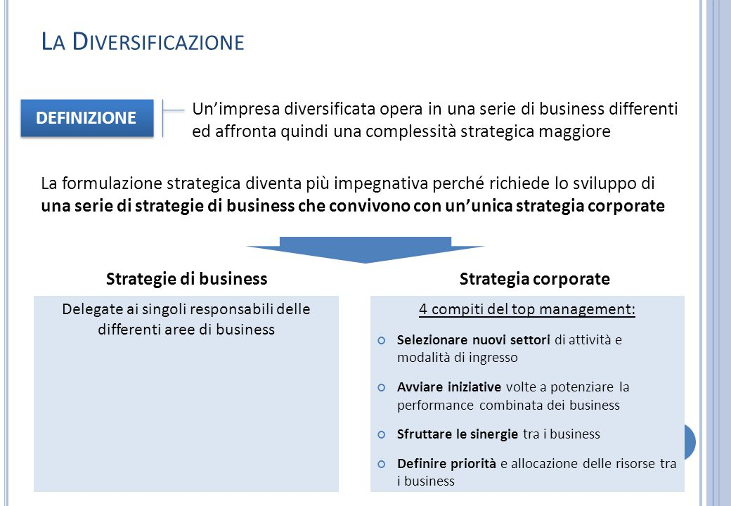 La Diversificazione Un'impresa diversificata opera in una serie di business differenti ed affronta quindi una complessità strategica maggiore.