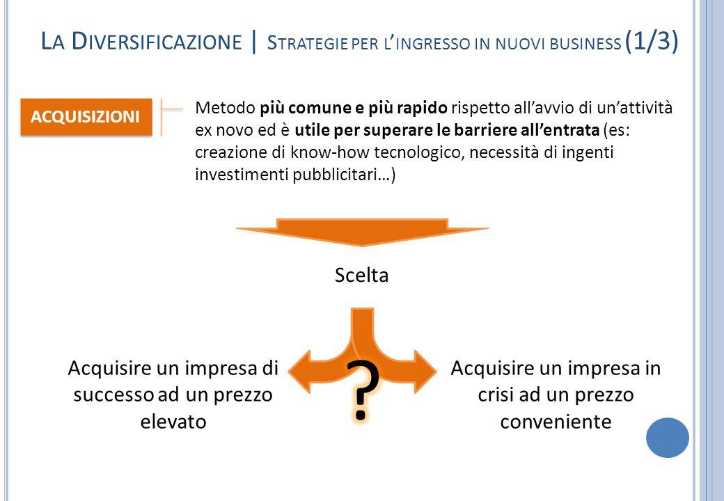 La Diversificazione | Strategie per l'ingresso in nuovi business (1/3)