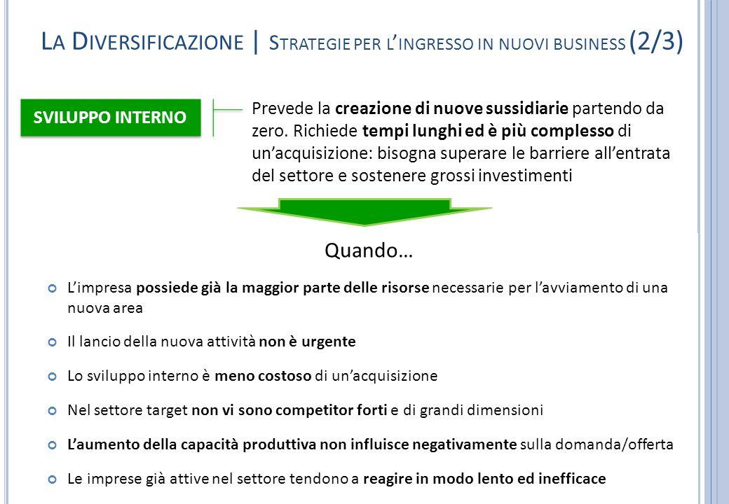 La Diversificazione | Strategie per l'ingresso in nuovi business (2/3)