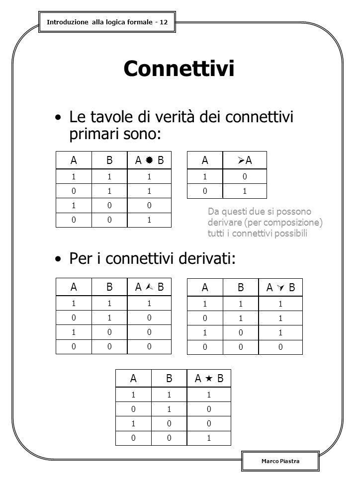 Connettivi Le tavole di verità dei connettivi primari sono: