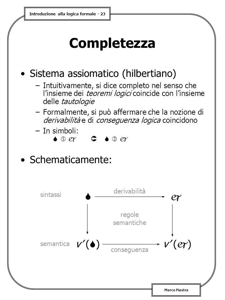 Completezza Sistema assiomatico (hilbertiano) Schematicamente:  