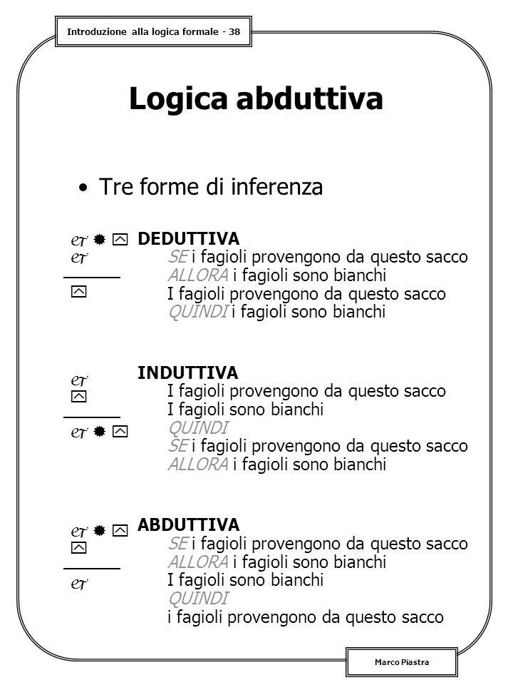 Logica abduttiva Tre forme di inferenza