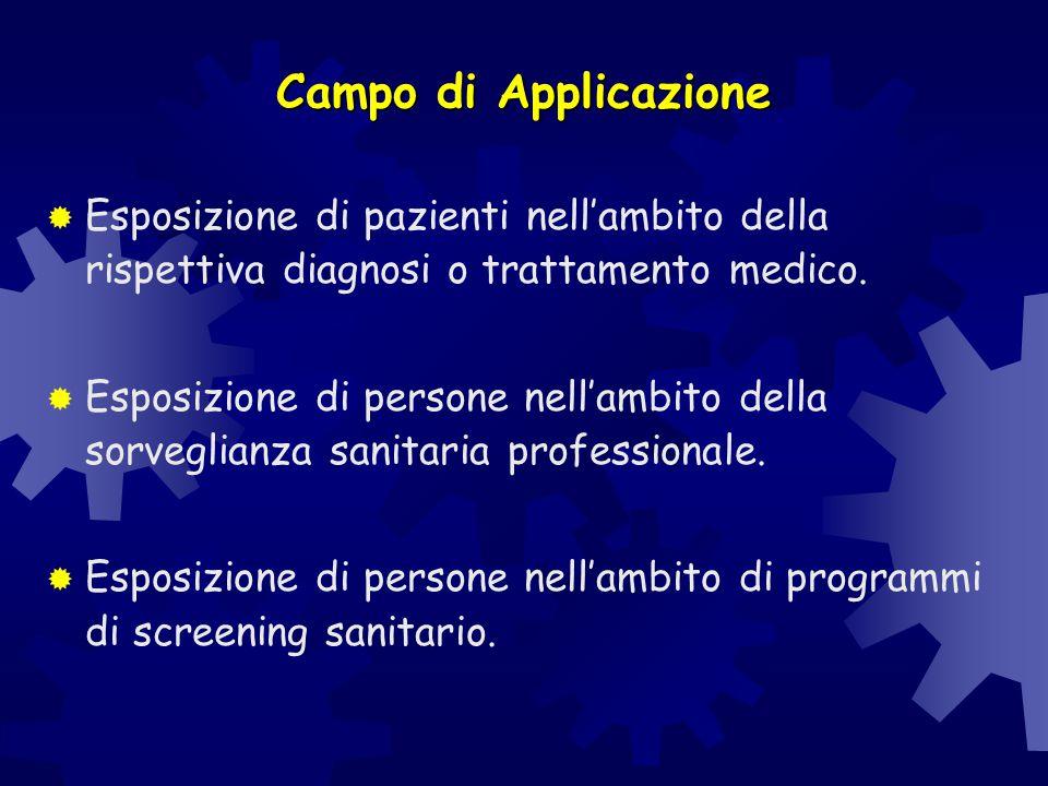 Campo di Applicazione Esposizione di pazienti nell'ambito della rispettiva diagnosi o trattamento medico.