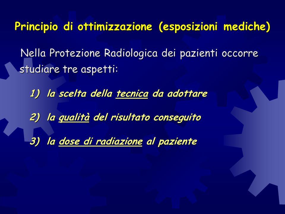 Principio di ottimizzazione (esposizioni mediche)