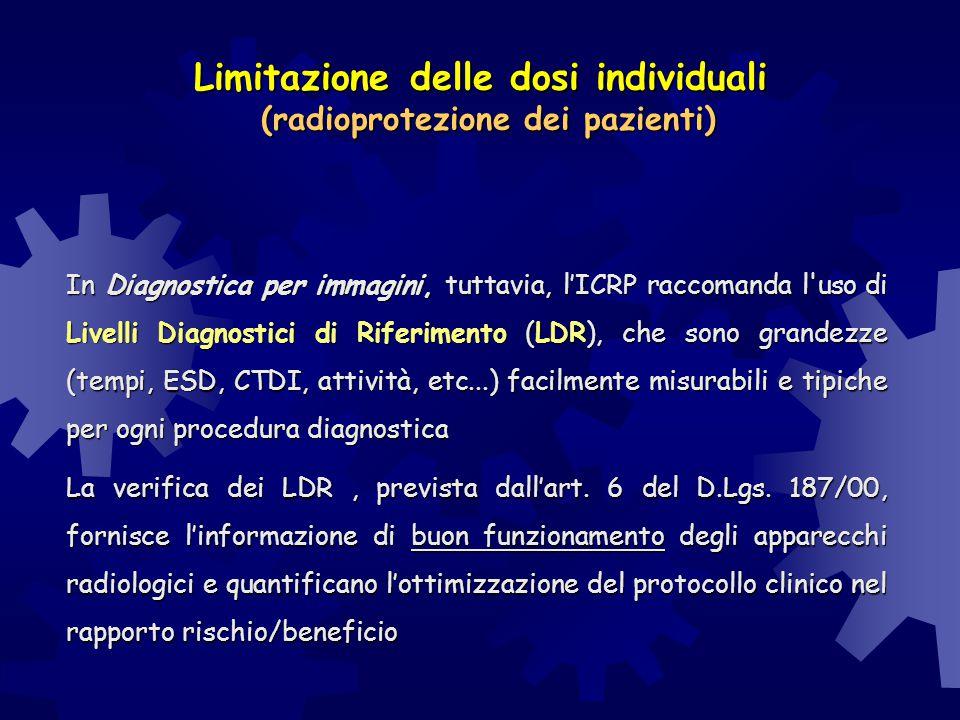 Limitazione delle dosi individuali (radioprotezione dei pazienti)