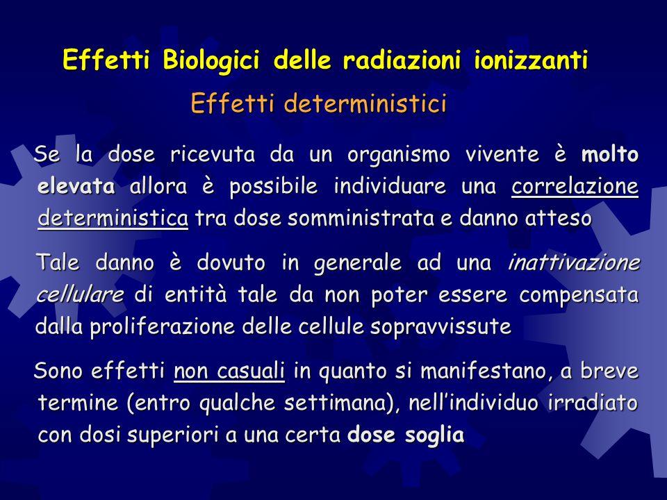 Effetti Biologici delle radiazioni ionizzanti