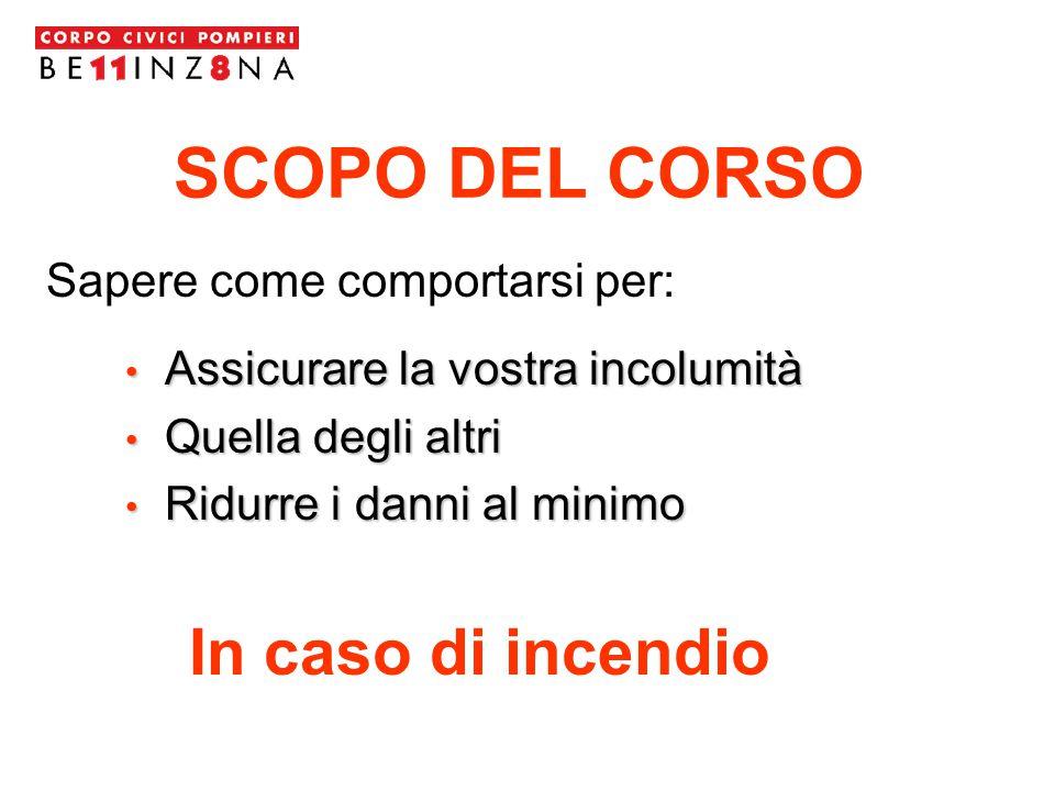 SCOPO DEL CORSO In caso di incendio Sapere come comportarsi per: