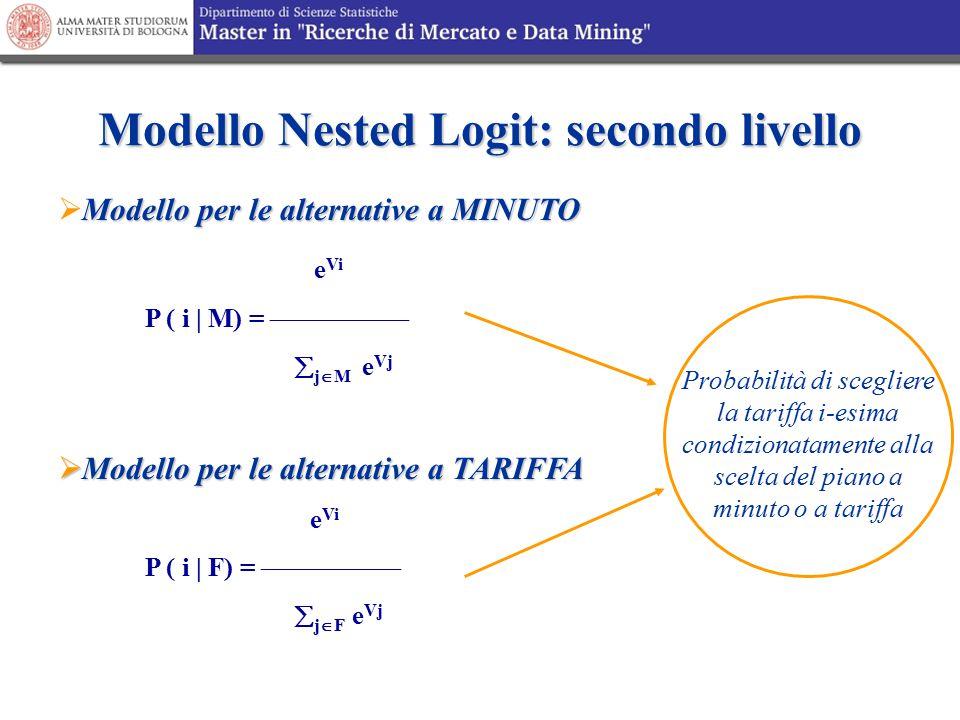 Modello Nested Logit: secondo livello