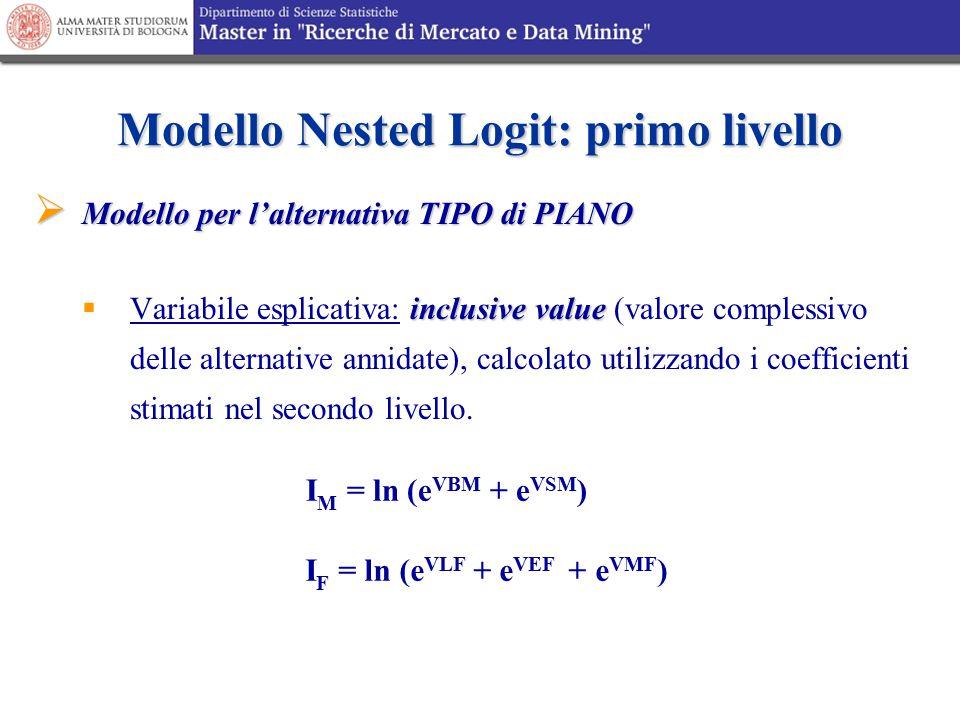 Modello Nested Logit: primo livello