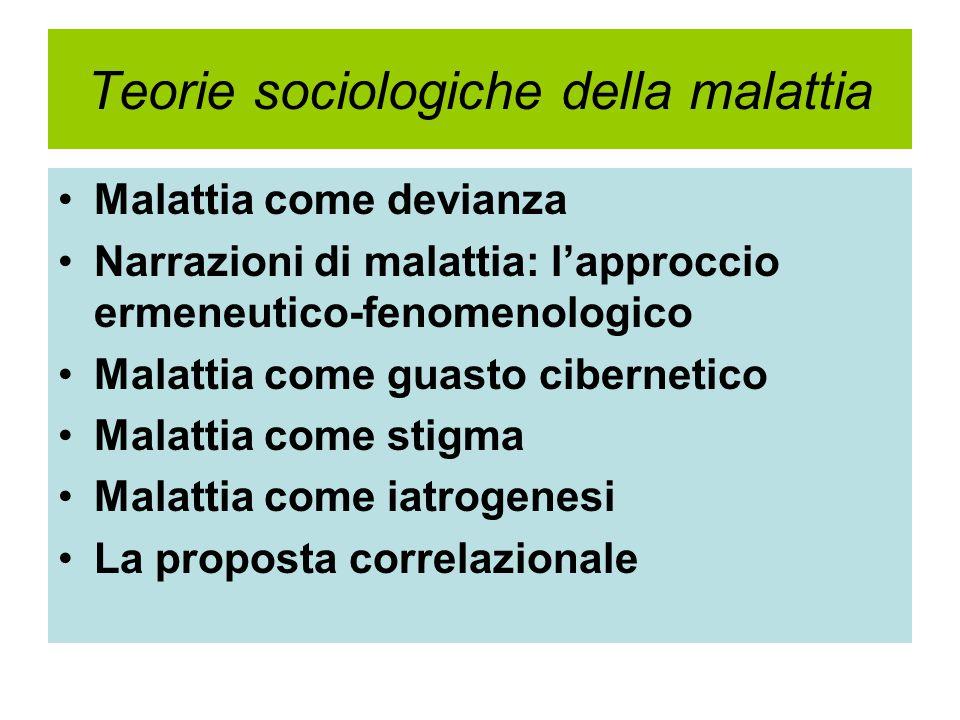 Teorie sociologiche della malattia