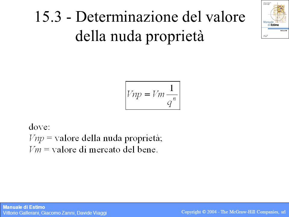 15.3 - Determinazione del valore della nuda proprietà