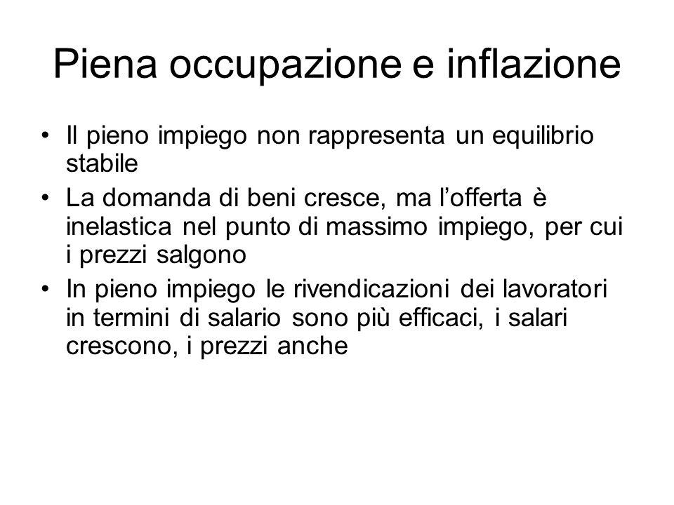Piena occupazione e inflazione