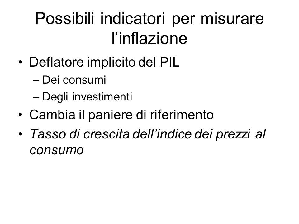 Possibili indicatori per misurare l'inflazione