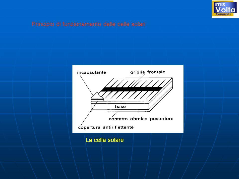 Principio di funzionamento delle celle solari