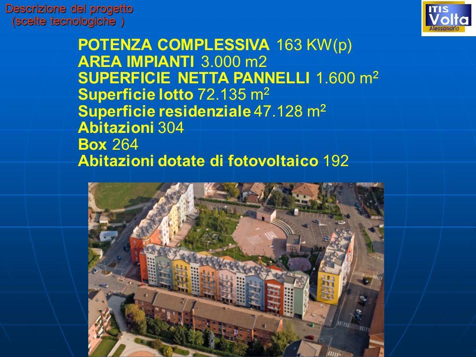POTENZA COMPLESSIVA 163 KW(p) AREA IMPIANTI 3.000 m2