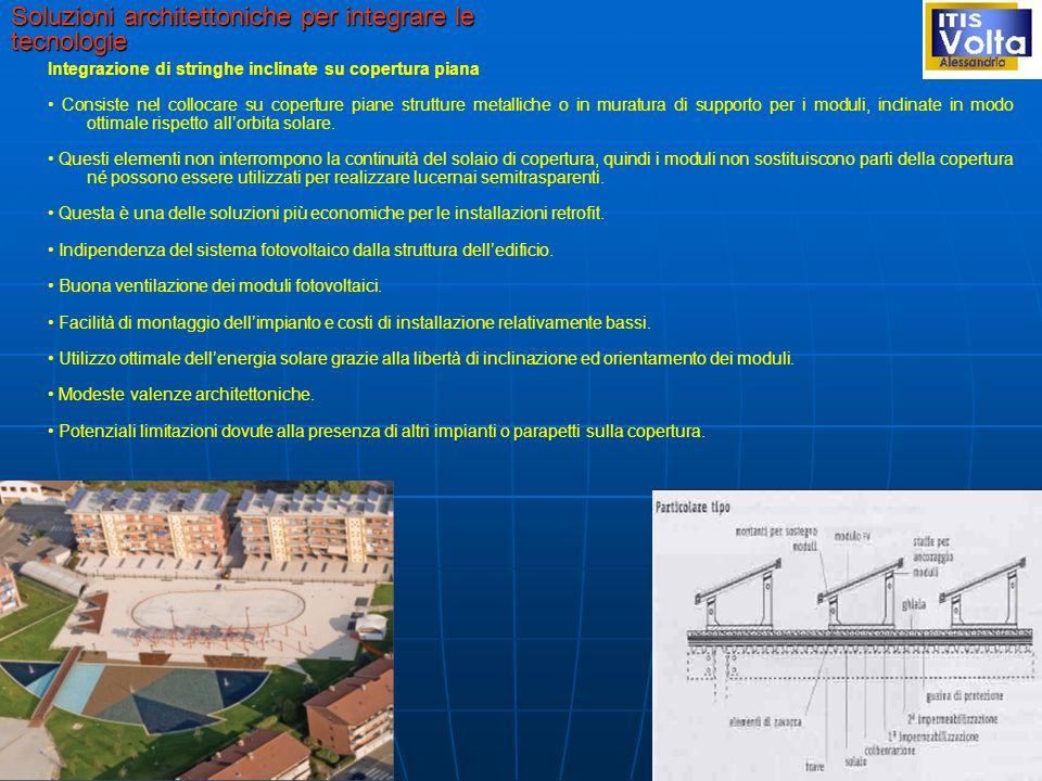 Soluzioni architettoniche per integrare le tecnologie