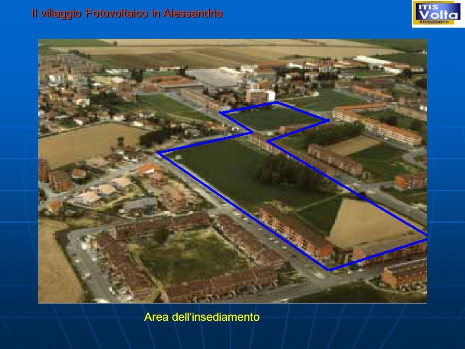 Il villaggio Fotovoltaico in Alessandria