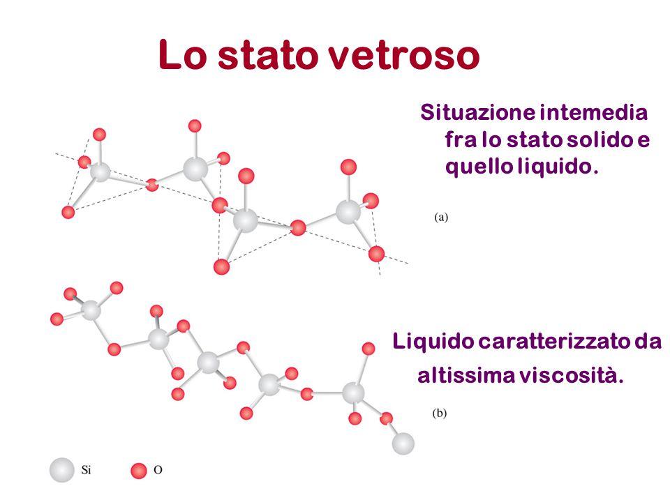 Lo stato vetroso Situazione intemedia fra lo stato solido e quello liquido.