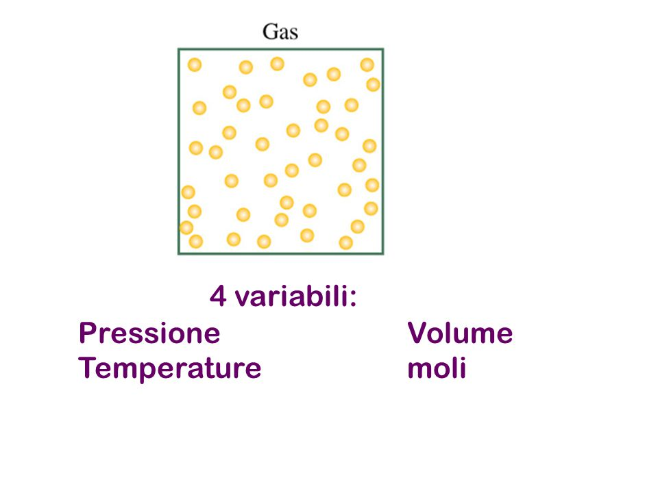 4 variabili: Pressione Volume Temperature moli