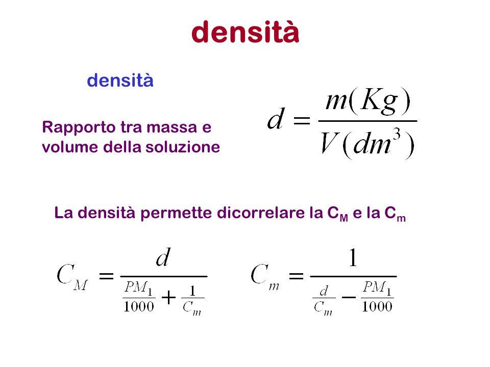 densità densità Rapporto tra massa e volume della soluzione