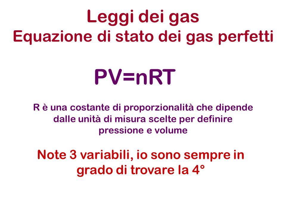 Leggi dei gas Equazione di stato dei gas perfetti