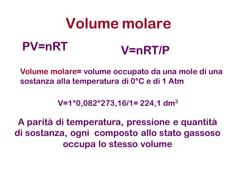 Volume molare PV=nRT V=nRT/P