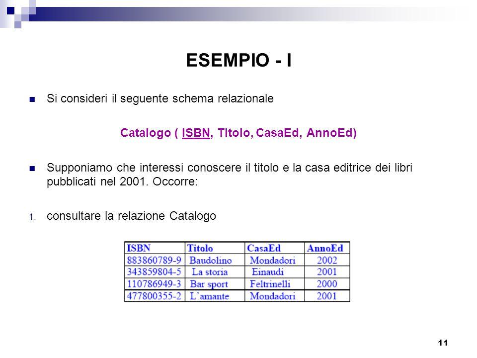 Catalogo ( ISBN, Titolo, CasaEd, AnnoEd)