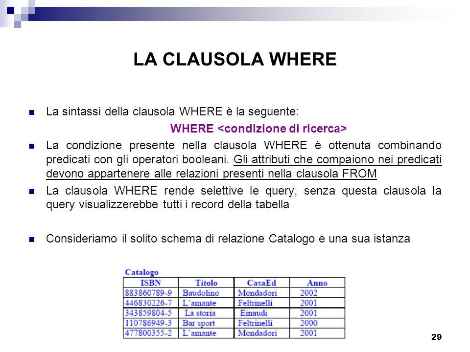 WHERE <condizione di ricerca>