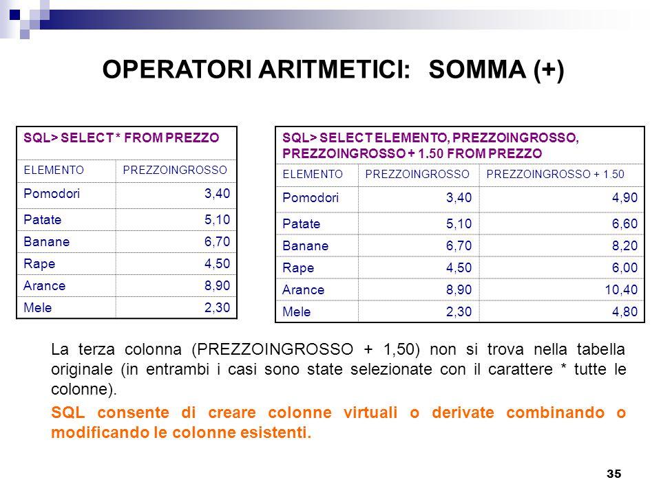 OPERATORI ARITMETICI: SOMMA (+)