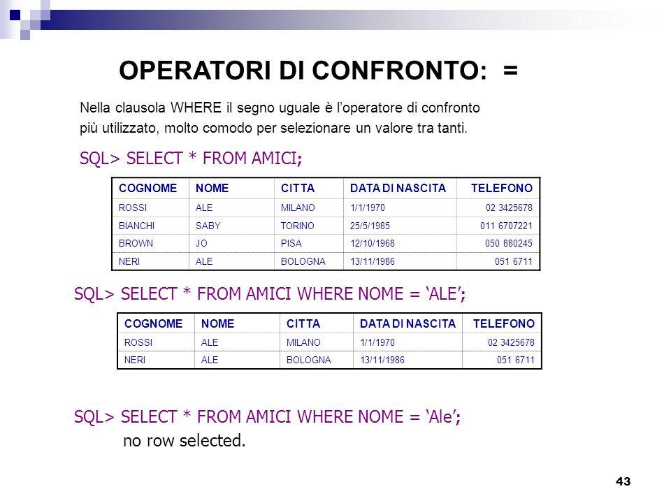 OPERATORI DI CONFRONTO: =