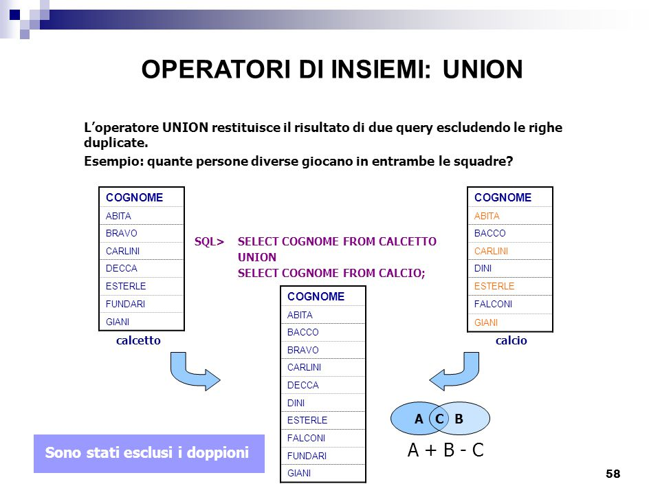 OPERATORI DI INSIEMI: UNION