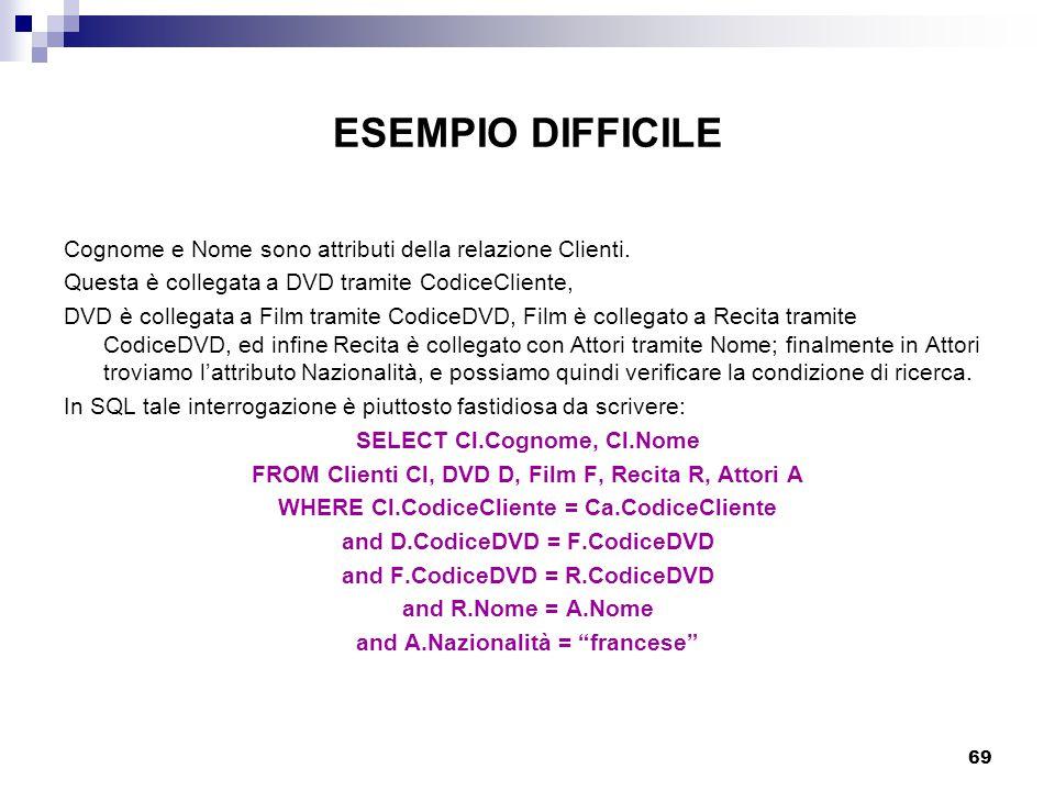 ESEMPIO DIFFICILE Cognome e Nome sono attributi della relazione Clienti. Questa è collegata a DVD tramite CodiceCliente,