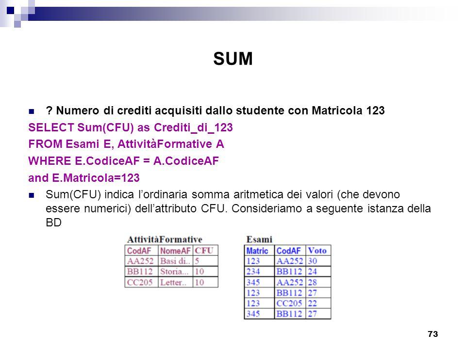 SUM Numero di crediti acquisiti dallo studente con Matricola 123