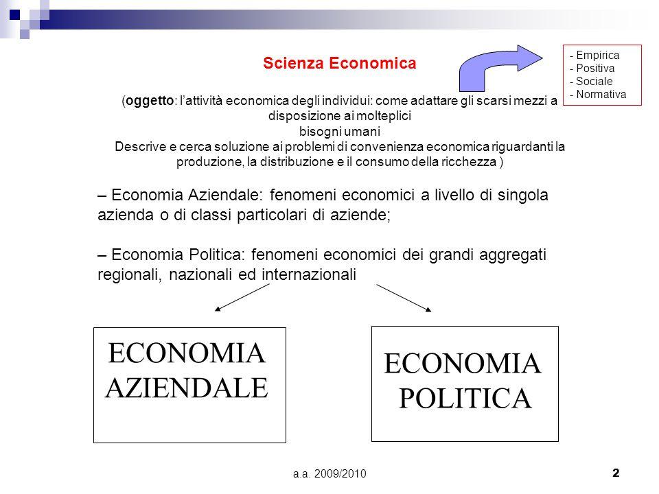 ECONOMIAAZIENDALE ECONOMIA POLITICA Scienza Economica