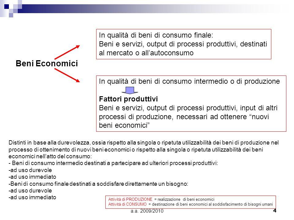 Beni Economici In qualità di beni di consumo finale: